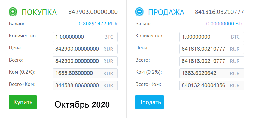 Покупка и продажа биткоина на бирже YoBit