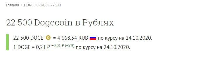 22 500 Dogecoin в Рублях