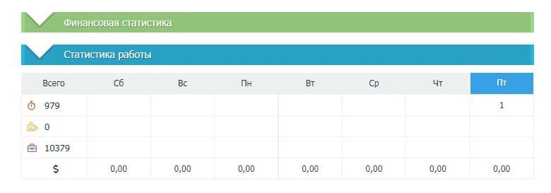 Моя статистика на Seosprint