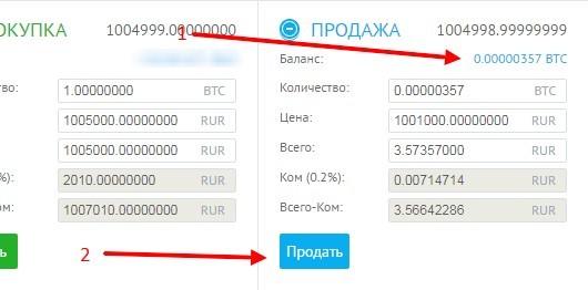 Обмен (продажа) Bitcoin на рубли