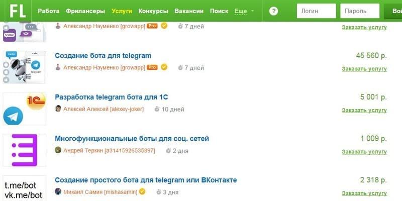Заработок на создании ботов в Telegram