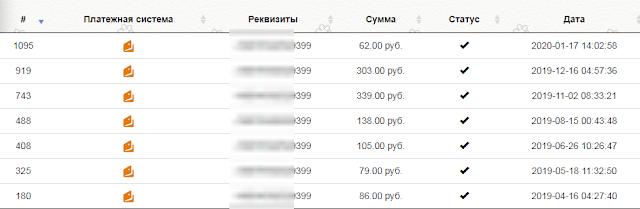 Реферальные выплаты с Sms-activate