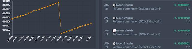 Изменение баланса биткоин счета на CoinPot