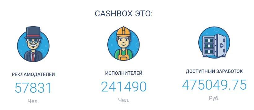 Что такое Cashbox